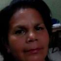 Lessy Ramírez