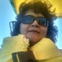 Zulyi Rodriguez