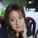 Angelica Luna Ortiz
